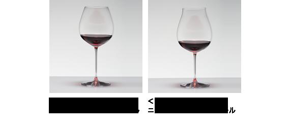 2タイプのピノ・ノワールグラス