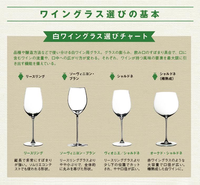 白ワイングラス選びチャート