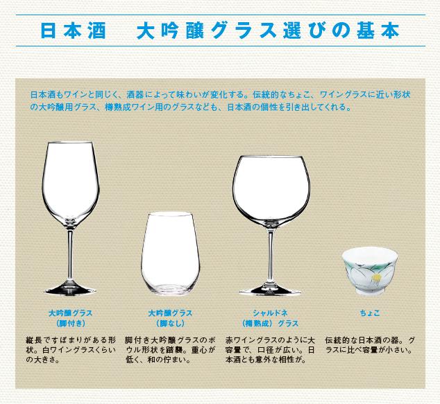 大吟醸グラス選びチャート