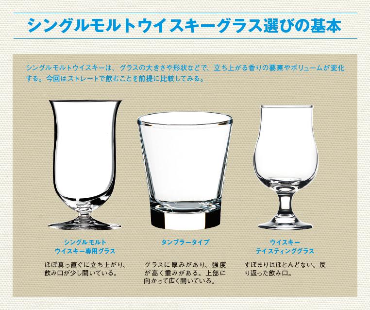 シングルモルトウイスキーグラス選びの基本